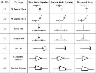 simbol-fitting-pada-isometric-drawing