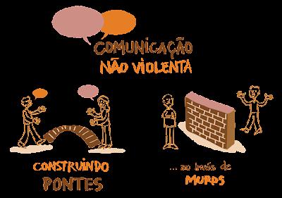 COMUNICAÇÃO-NAO-VIOLENTA