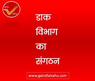 डाक विभाग का संगठन | Post office Guide Part 1 in Hindi for Departmental Exam