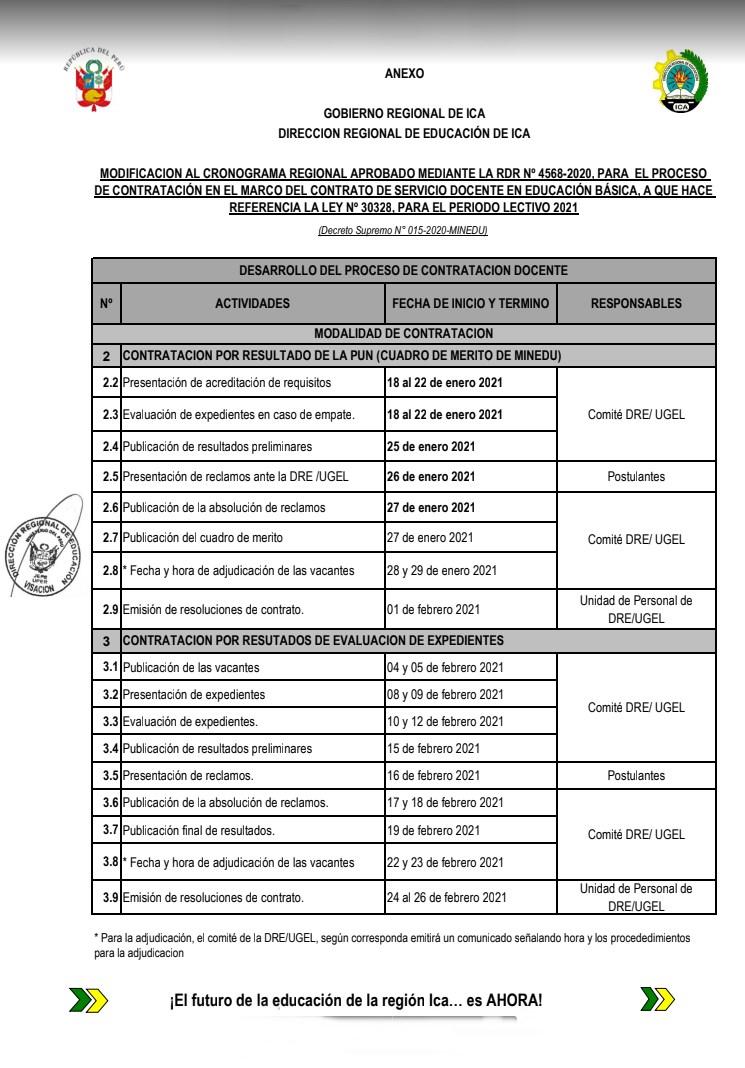 Cronograma de Contrato Docente 2021 Ica