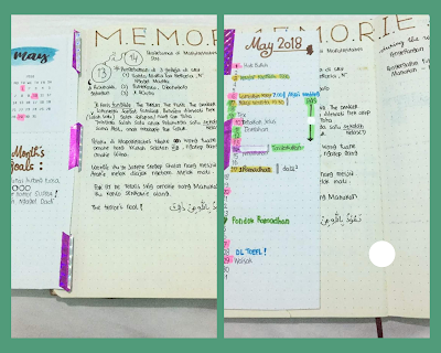 contoh bullet journal monthly log