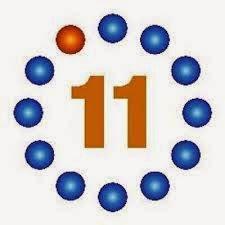 11th class