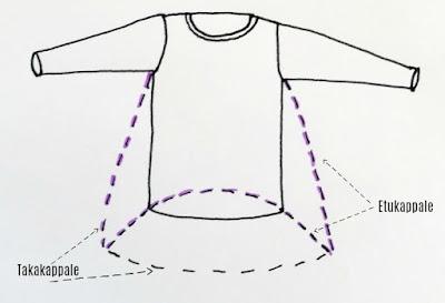 paidan kuosittelu