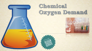 Chemical oxygen demand title image