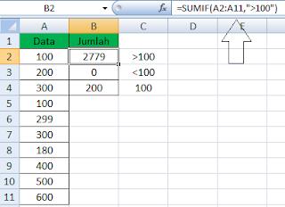 Rumus Excel Wajib Dikuasai