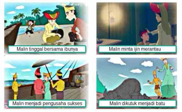 Gambar Cerita Malin Kundang