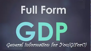 GDP-Full-Form-gross-domestic-product-GIforU