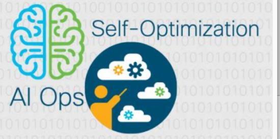 Cisco Learning, Cisco Tutorials and Materials, Cisco Guides, Cisco Online Exam, Cisco Certifications