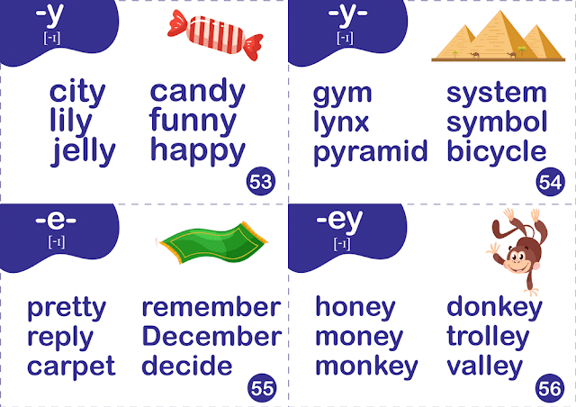 Short i sound words examples