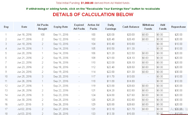 Add Click Online Daily Earnings Chart 01