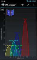 يمكنك من معرفة التردد القناة الذي يعمل بها جيرانك، وأنت عزيزي ستختار التردد القناة  في إعدادات جهاز روتر ويفي الخاص بك حتى لا يتم تداخل إشارة الوفي بينك وبين جيرانك.