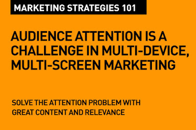 AUDIENCE ATTENTION IS A CHALLENGE IN MULTI-DEVICE, MULTI-SCREEN MARKETING