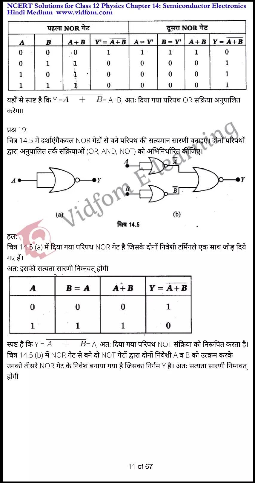 class 12 physics chapter 14 light hindi medium 11