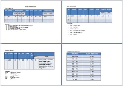 Format Daftar Nilai Siswa Excel SD Kurikulum 2013