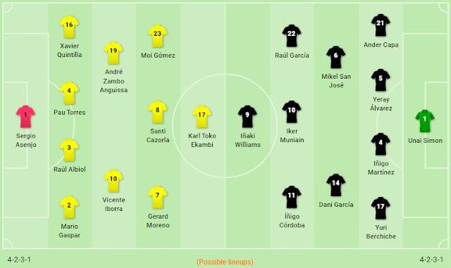 Prediksi Villarreal vs Athletic Bilbao — 3 November 2019