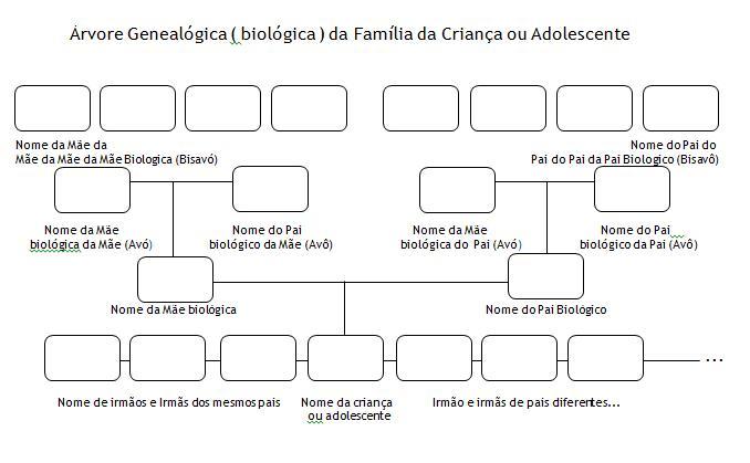 Extremamente Árvore da Família Atual | ATIVIDADES E DINÂMICAS PAIF & SCFV PT06
