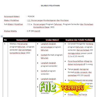 Download Silabus Prota Promes Pemetaan SD Kurikulum 2013 Edisi Revisi 2016 Gratis