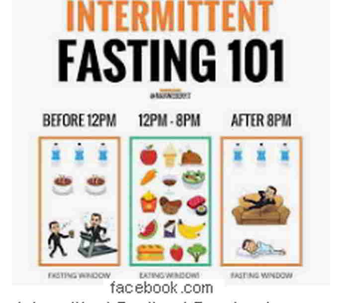 intermediate fasting