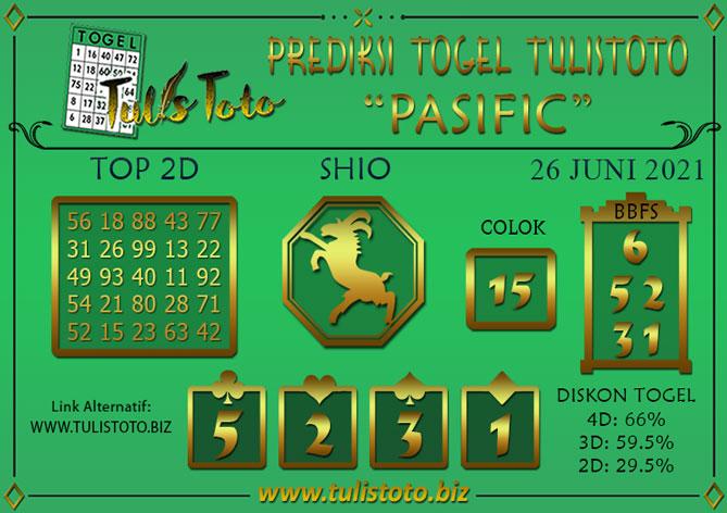 Prediksi Togel PASIFIC TULISTOTO 26 JUNI 2021