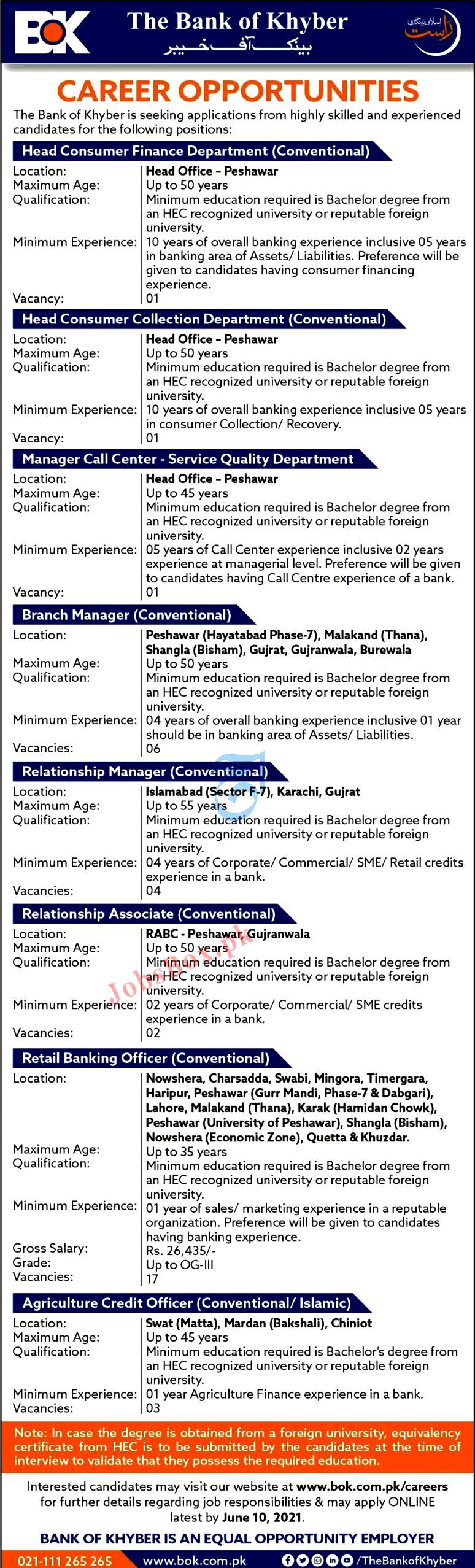 Latest Jobs in Bank of Khyber BOK 2021-Apply online