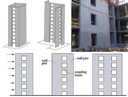 coupled wall