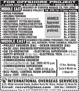 Latest Offshore Project jobs in Middle East