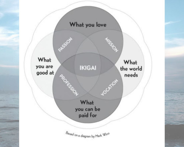 ikigai-the-japanes-secret-to-a-long-and-happy-life