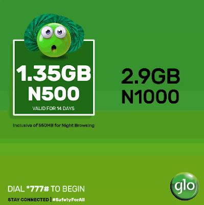 Glo special data plan code, Glo 3,000 for 17GB code, How to get Glo unlimited data, Latest Glo advertisement 2020, Glo data plan, glo 3.5gb for 1000 code 2019,Glo data rollover, Glo cheapest data plan code