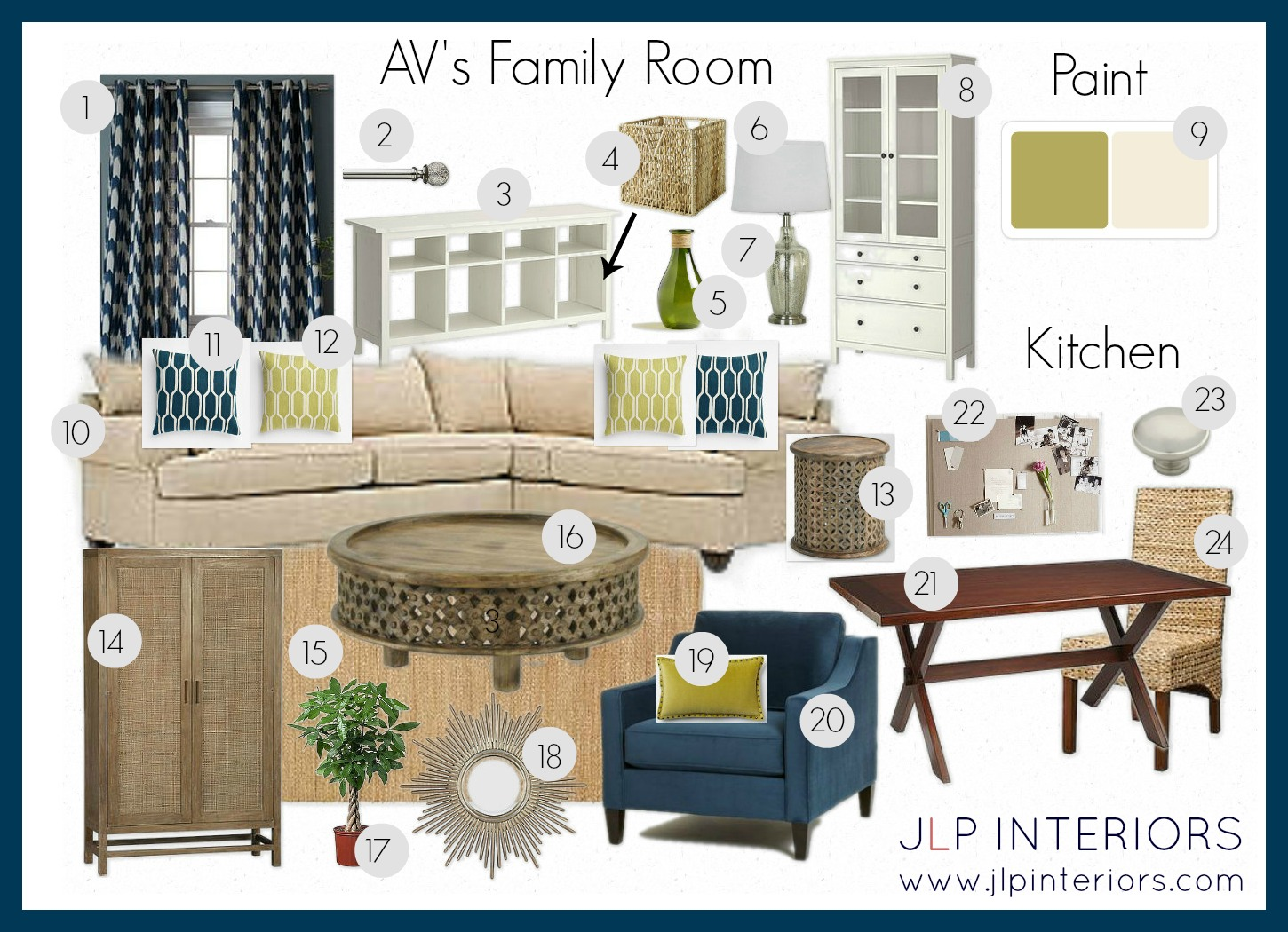 Guest Bedroom Paint Colors Home With Baxter Mood Boards