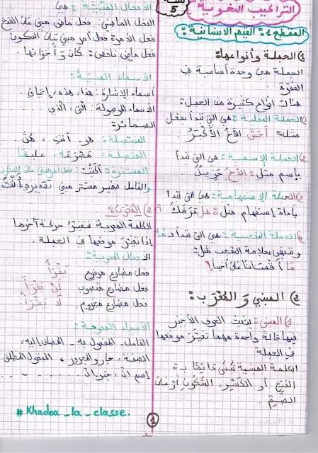 ملخص شامل في مادة اللغة العربية السنة الخامسة ابتدائي الجيل الثاني