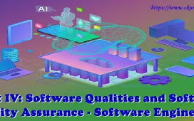 Unit IV: Software Qualities and Software Quality Assurance - Software Engineering
