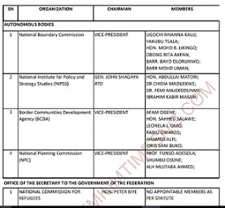 Full List of 209 Board Chairmen, 1258 Members Appointed By Buhari