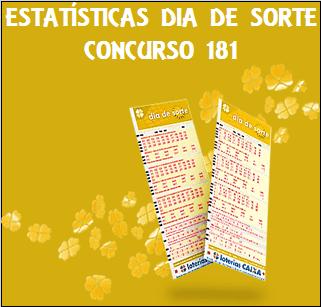 Estatísticas dia de sorte 181 análises das dezenas
