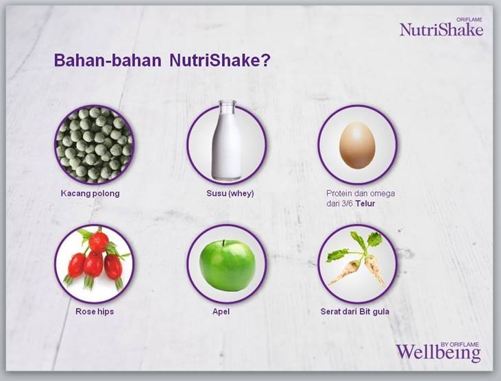 Manfaat Lain Nutrishake (Khusus Untuk Cewek)