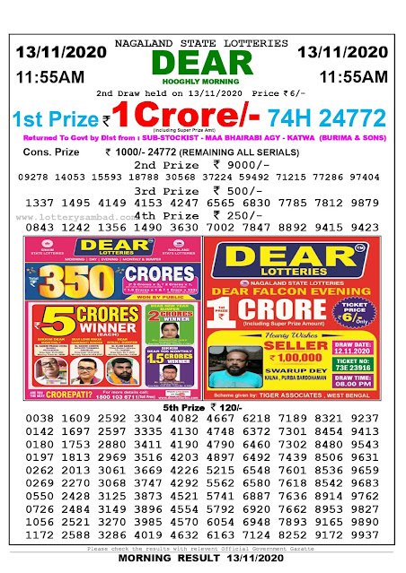 Nagaland State Lottery Result 13.11 2020, Sambad Lottery, Lottery Sambad Result 11 am, Lottery Sambad Today Result 11 55 am, Lottery Sambad Old Result