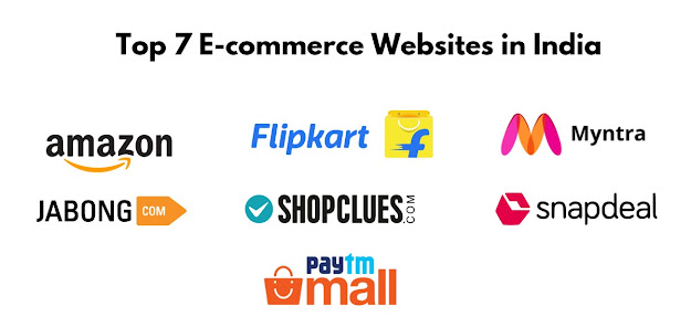 5 Benefits Of eCommerce Sites For Purchasing Products