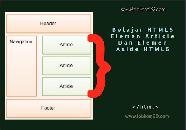 Belajar HTML5 Elemen Article Dan Elemen Aside HTML5