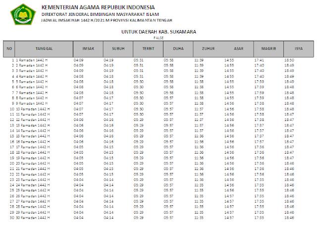 Jadwal Imsakiyah Ramadhan 1442 H Kabupaten Sukamara, Provinsi Kalimantan Tengah