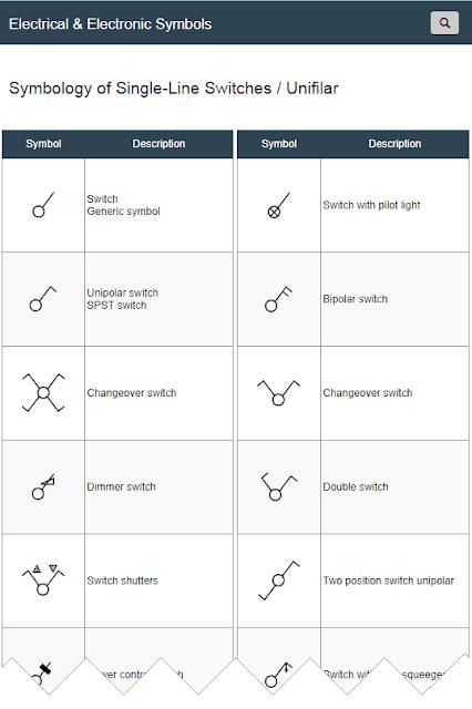 Symbols of Single-Line Switches / Unifilar