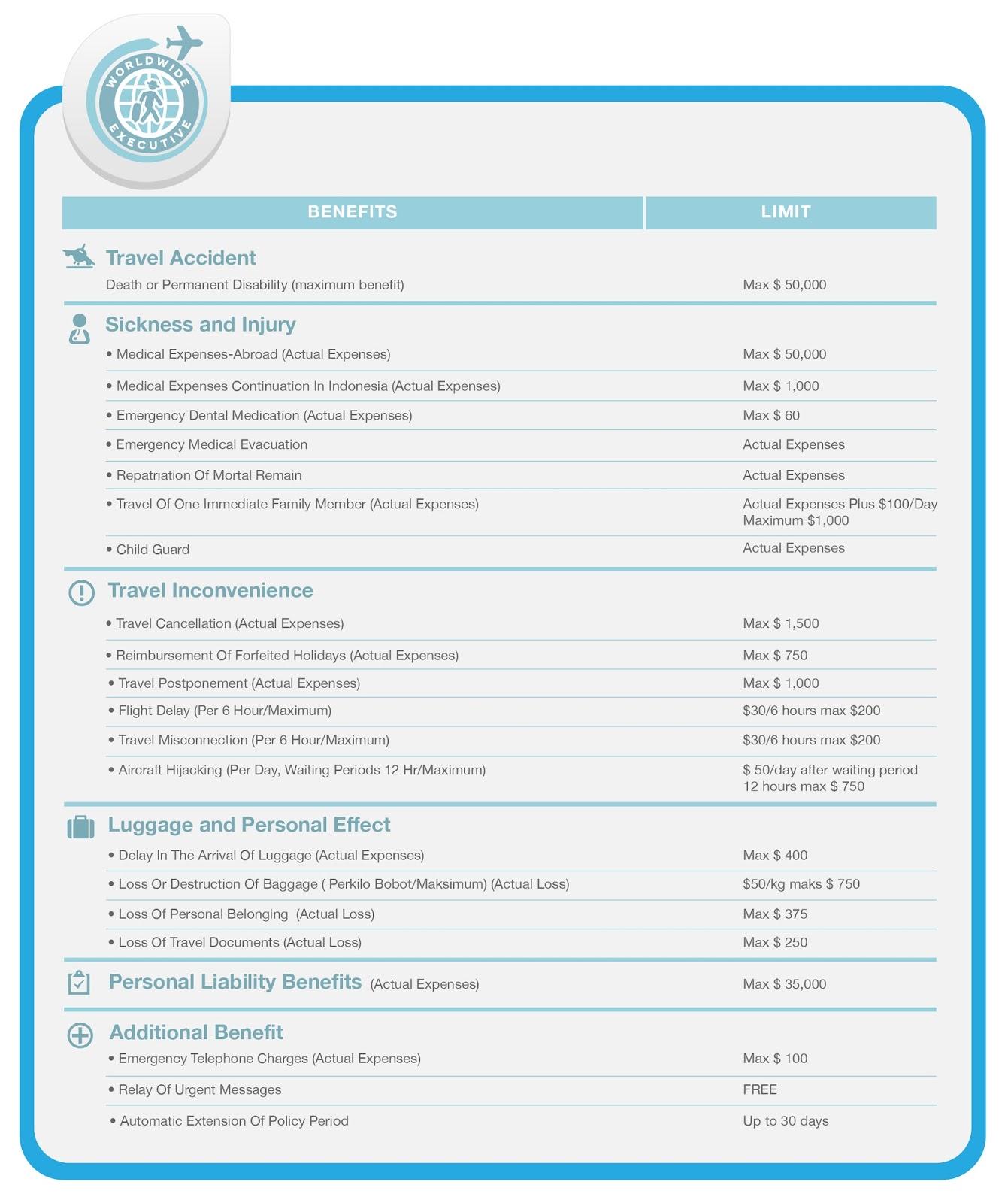 paket asuransi perjalanan worldwide executive