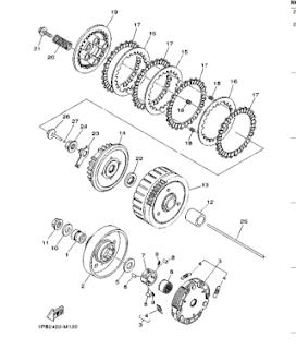 Gambr part clutch lengkap Yamaha lagenda