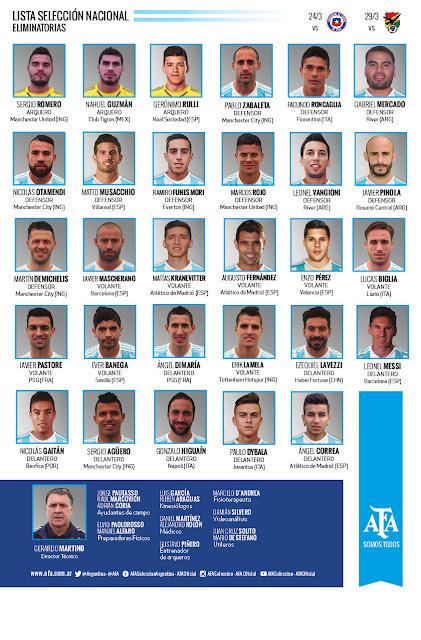 lista de convocados fecha 5 y 6 eliminatorias 2016 - seleccion argentina de futbol