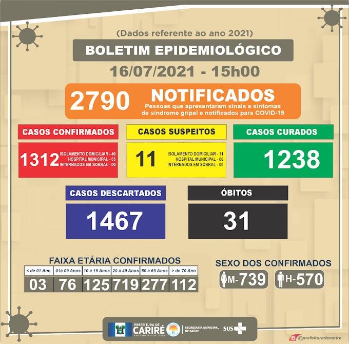 Boletim do Covid-19 deste dia 16/07, até às 15h, com 03 pacientes  internados no hospital de Cariré-CE