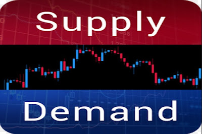 Forex Supply and Demand Trading Strategy