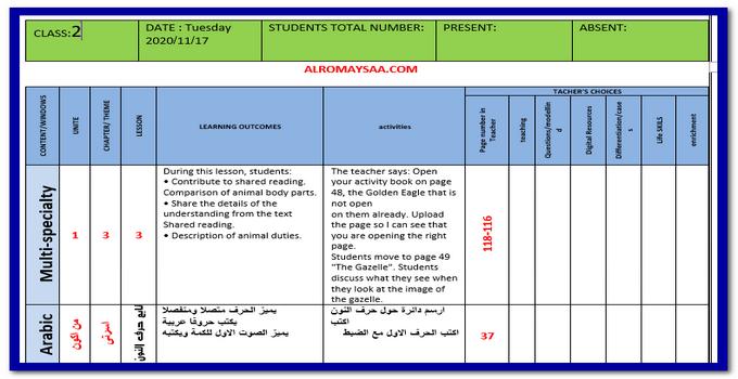 تحضير المستوى الثانى لغات ليوم الثلاثاء 17 نوفمبر