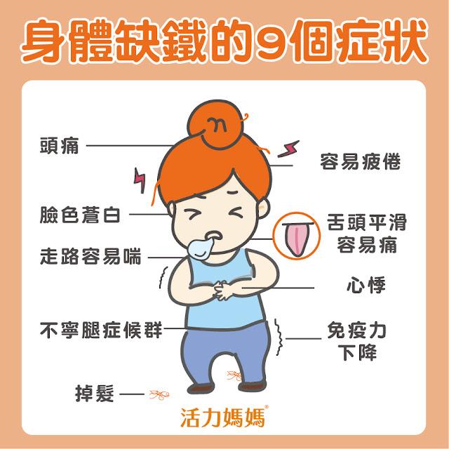 身體缺鐵症狀