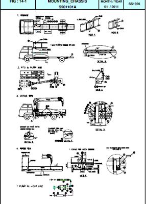 Linh kiện gắn cẩu lên xe tải cẩu thủy lực Dong Yang SS1924-SS1926