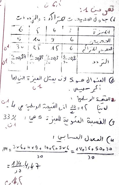 تصحيح الفرض الكتابي رقم 3 الدورة الثانية في الرياضيات للثالثة اعدادي :