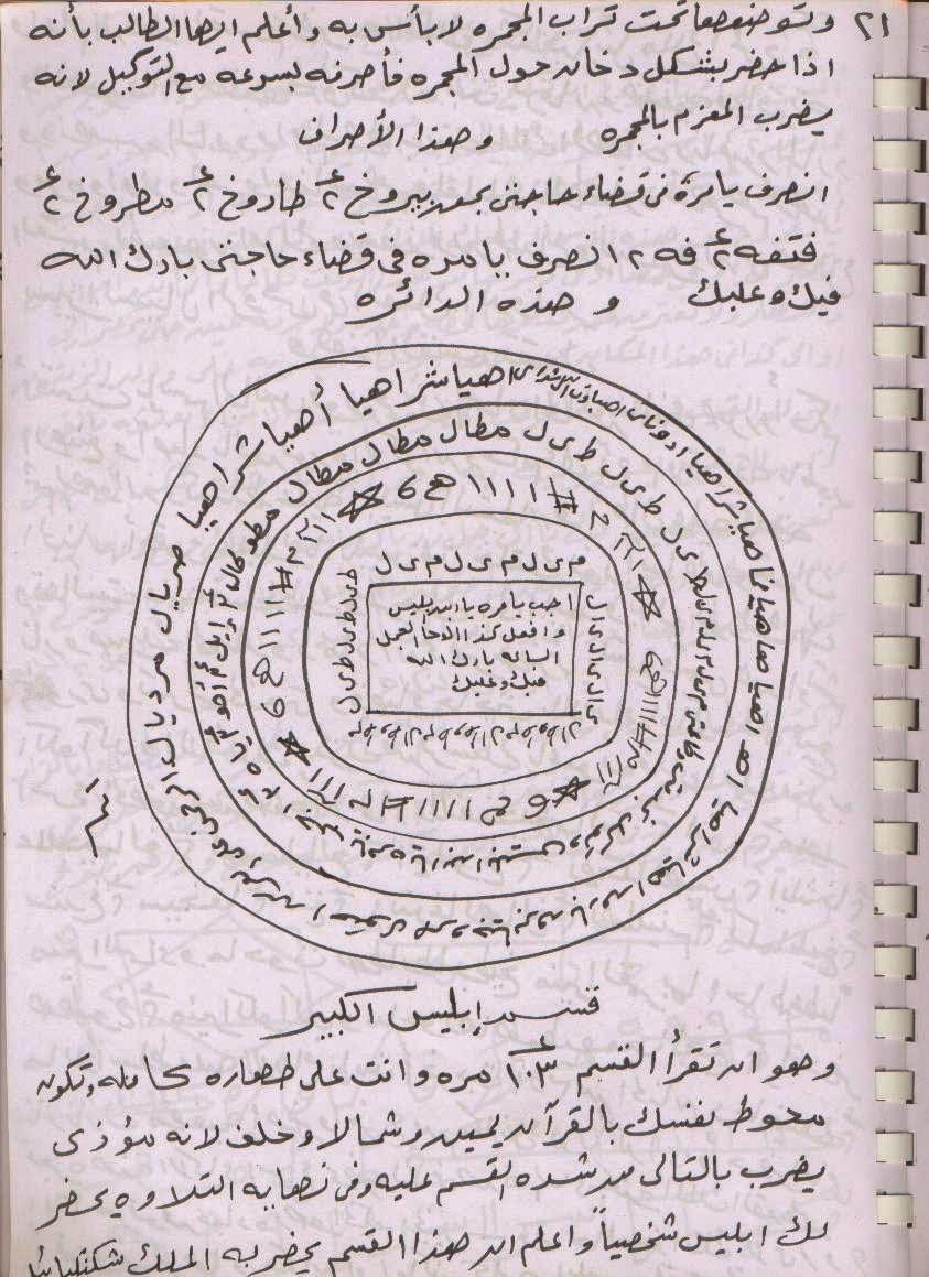 تحميل كتاب السحر الاسود الفرعوني