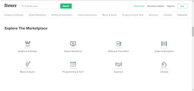 Fiverr is top Freelancing website